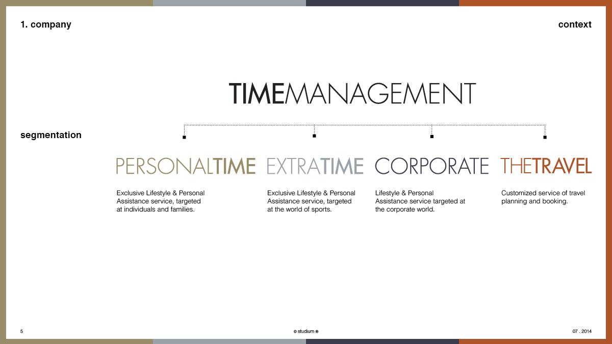 WEB20130107-TIMEMANAGEMENT-Website-Presentation_Layout-E.05